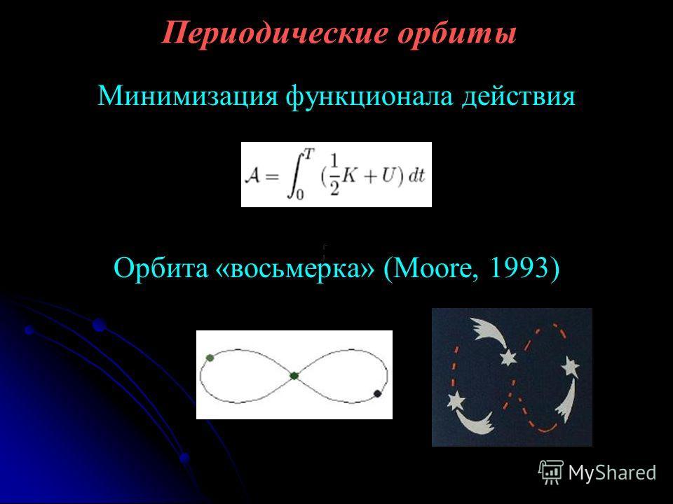 Периодические орбиты Минимизация функционала действия Орбита «восьмерка» (Moore, 1993)