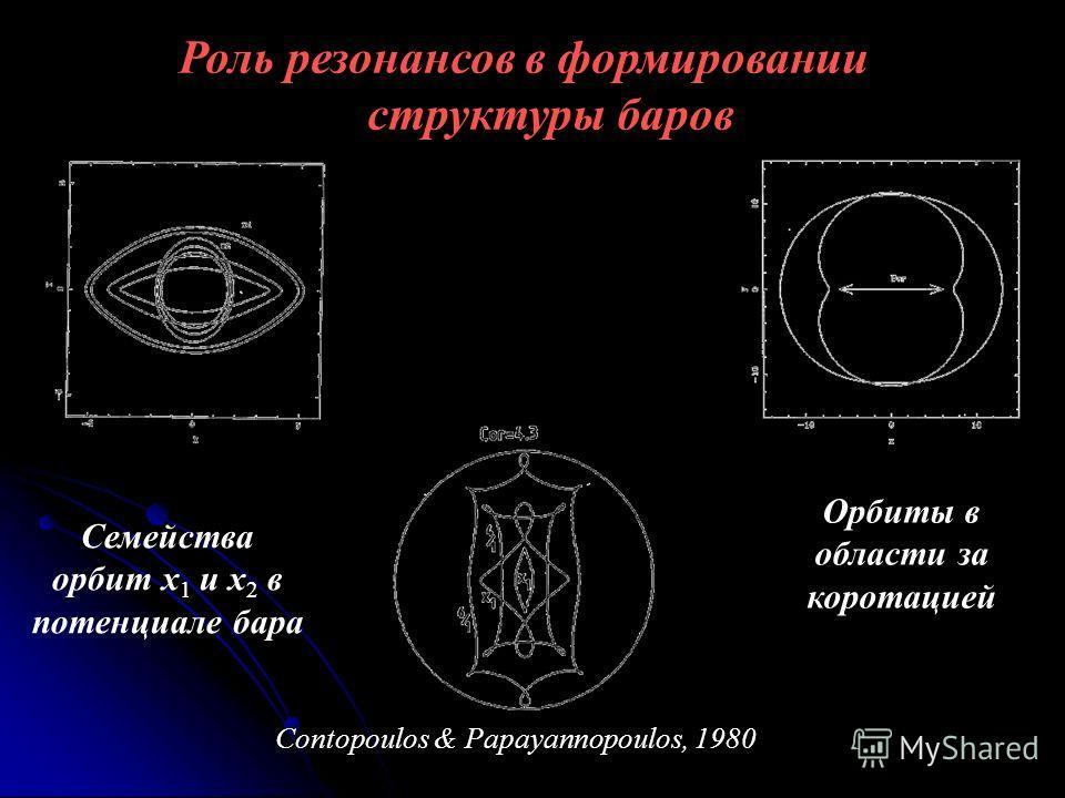 Семейства орбит x 1 и x 2 в потенциале бара Орбиты в области за коротацией Contopoulos & Papayannopoulos, 1980 Роль резонансов в формировании структуры баров