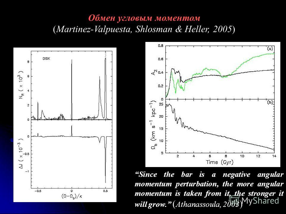 Обмен угловым моментом (Martinez-Valpuesta, Shlosman & Heller, 2005) Since the bar is a negative angular momentum perturbation, the more angular momentum is taken from it, the stronger it will grow. ( Athanassoula, 2003 )