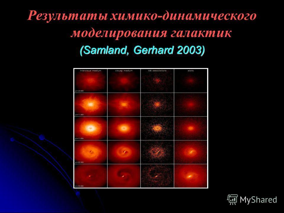 Результаты химико-динамического моделирования галактик (Samland, Gerhard 2003)
