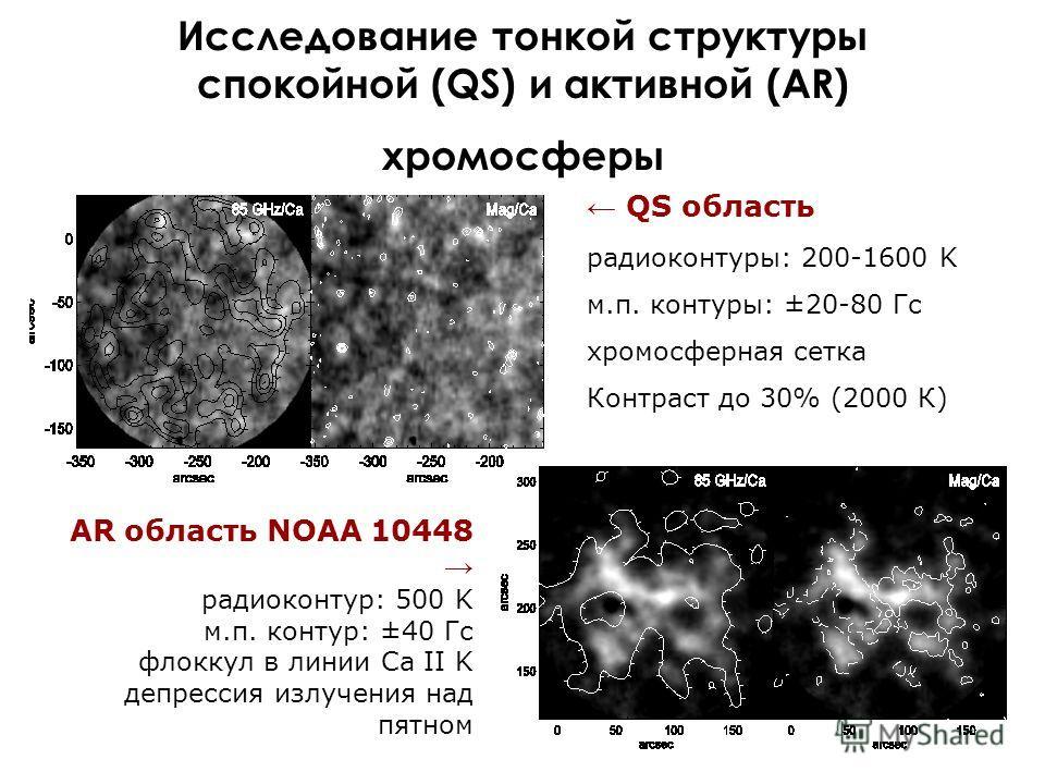 Исследование тонкой структуры спокойной (QS) и активной (AR) хромосферы QS область радиоконтуры: 200-1600 K м.п. контуры: ±20-80 Гс хромосферная сетка Контраст до 30% (2000 К) AR область NOAA 10448 радиоконтур: 500 K м.п. контур: ±40 Гс флоккул в лин