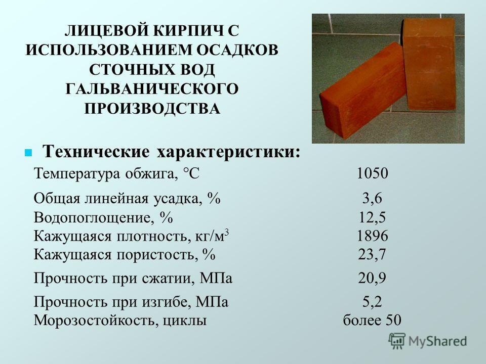 ЛИЦЕВОЙ КИРПИЧ С ИСПОЛЬЗОВАНИЕМ ОСАДКОВ СТОЧНЫХ ВОД ГАЛЬВАНИЧЕСКОГО ПРОИЗВОДСТВА Технические характеристики: Температура обжига, С 1050 Общая линейная усадка, %3,6 Водопоглощение, %12,5 Кажущаяся плотность, кг/м 3 1896 Кажущаяся пористость, %23,7 Про