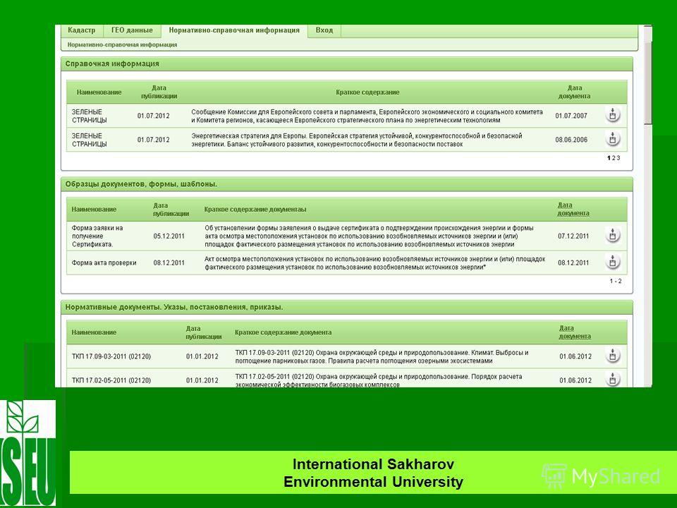 International Sakharov Environmental University