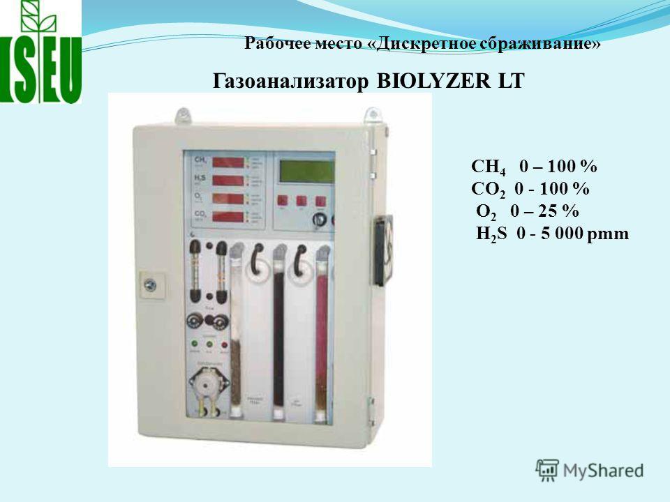 Рабочее место «Дискретное сбраживание» Газоанализатор BIOLYZER LT СН 4 0 – 100 % СО 2 0 - 100 % О 2 0 – 25 % Н 2 S 0 - 5 000 pmm