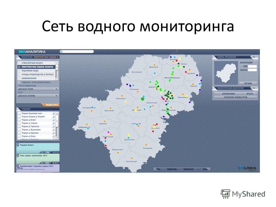 Сеть водного мониторинга