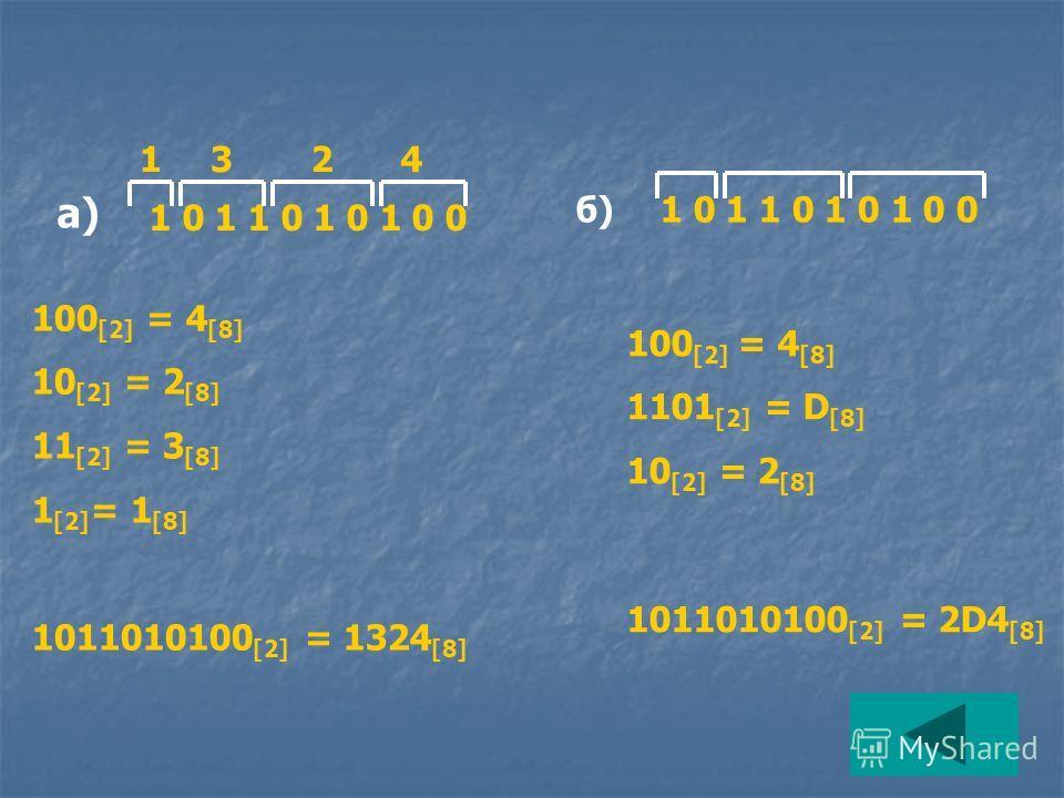 1 0 1 1 0 1 0 1 0 0 а) 100 [2] = 4 [8] 10 [2] = 2 [8] 11 [2] = 3 [8] 1 [2] = 1 [8] 1011010100 [2] = 1324 [8] 4231 б)б)1 0 1 1 0 1 0 1 0 0 100 [2] = 4 [8] 1101 [2] = D [8] 10 [2] = 2 [8] 1011010100 [2] = 2D4 [8]
