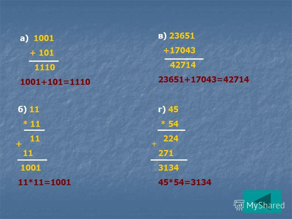 а) 1001 + 101 1110 1001+101=1110 б) 11 * 11 11 1001 11*11=1001 + в) 23651 +17043 42714 23651+17043=42714 г) 45 * 54 224 271 3134 45*54=3134 +