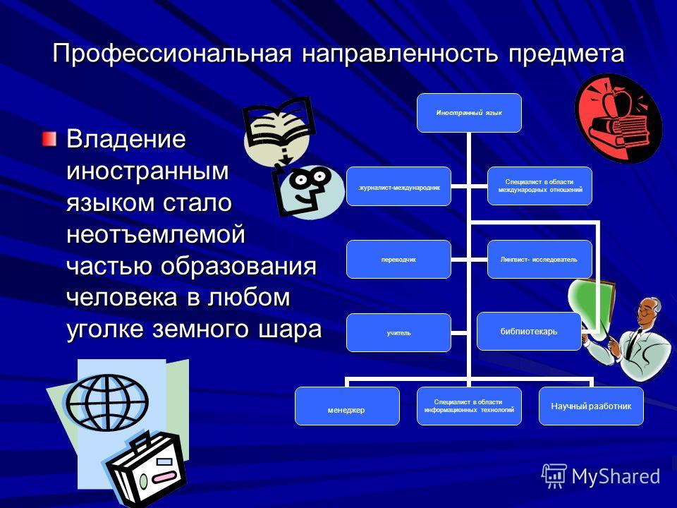 Профессиональная направленность предмета Владение иностранным языком стало неотъемлемой частью образования человека в любом уголке земного шара библиотекарь