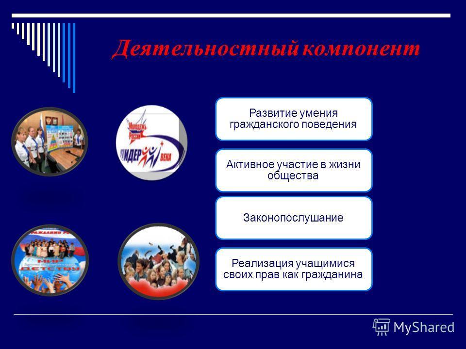 Деятельностный компонент Развитие умения гражданского поведения Активное участие в жизни общества Законопослушание Реализация учащимися своих прав как гражданина