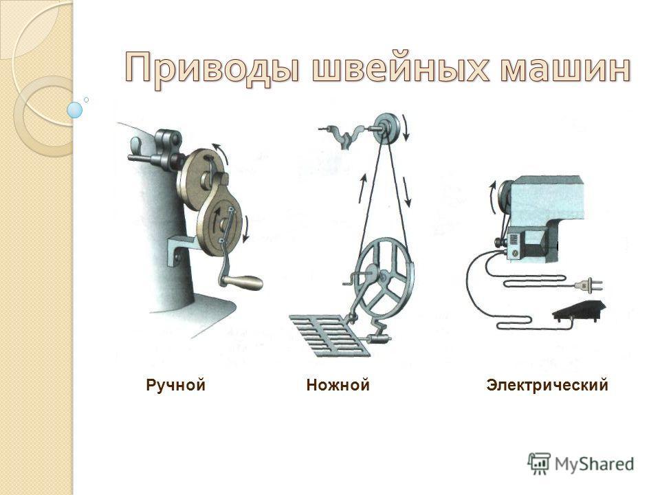 РучнойНожнойЭлектрический