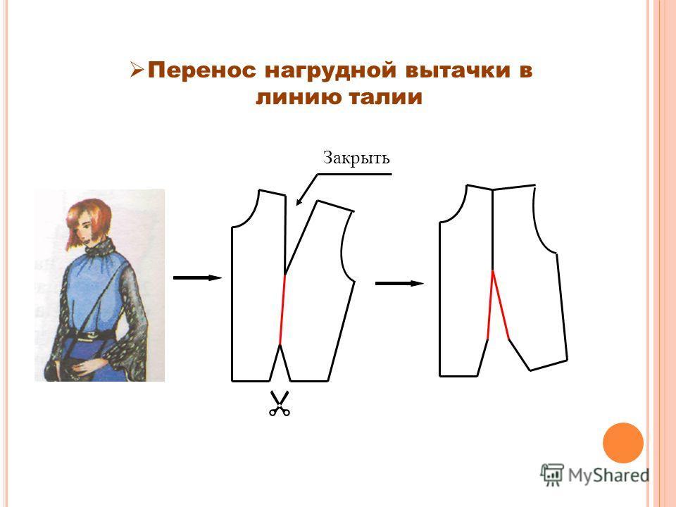 Закрыть Перенос нагрудной вытачки в линию талии