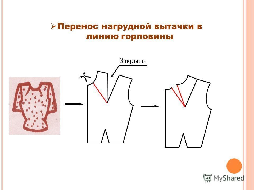 Закрыть Перенос нагрудной вытачки в линию горловины