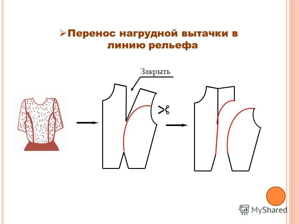 Закрыть Перенос нагрудной вытачки в линию рельефа
