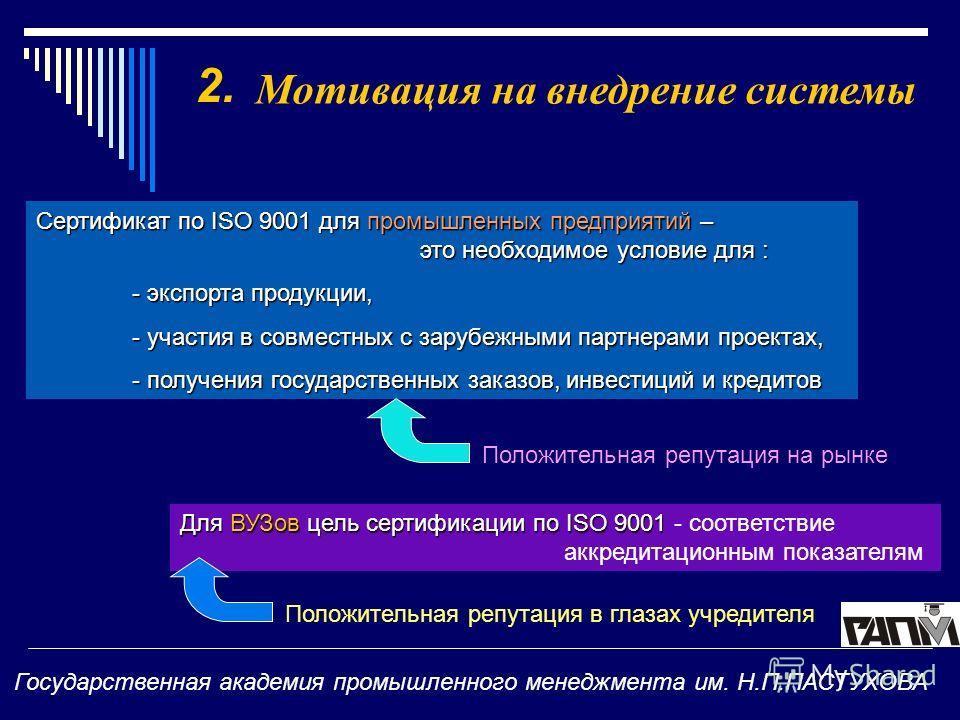 Государственная академия промышленного менеджмента им. Н.П.ПАСТУХОВА Мотивация на внедрение системы 2. Сертификат по ISO 9001 для промышленных предприятий – это необходимое условие для : - экспорта продукции, - участия в совместных с зарубежными парт