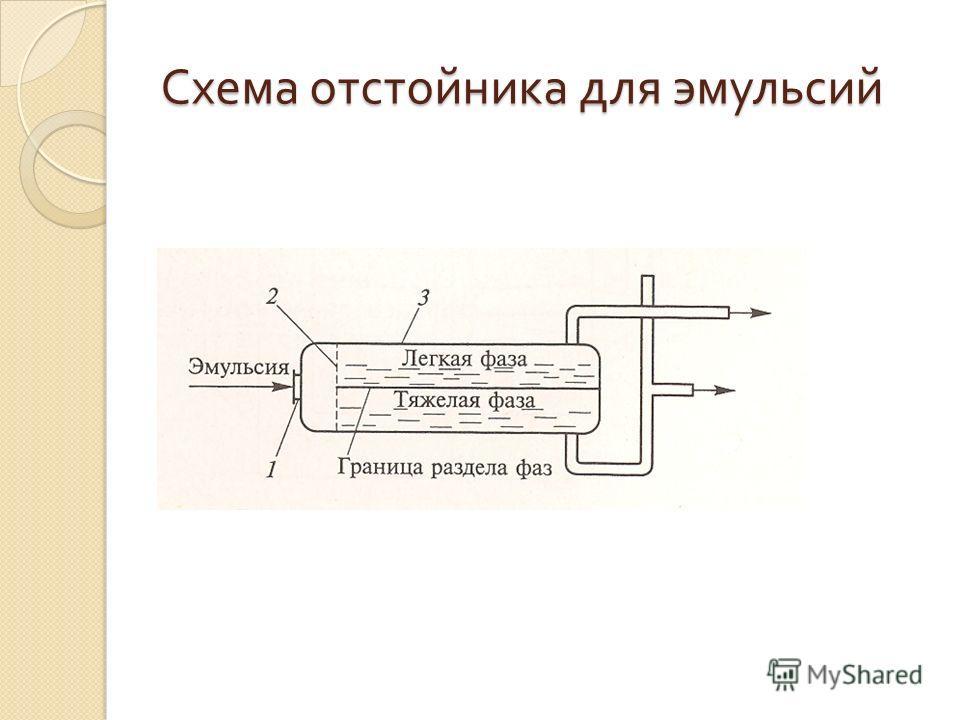 Схема отстойника для эмульсий