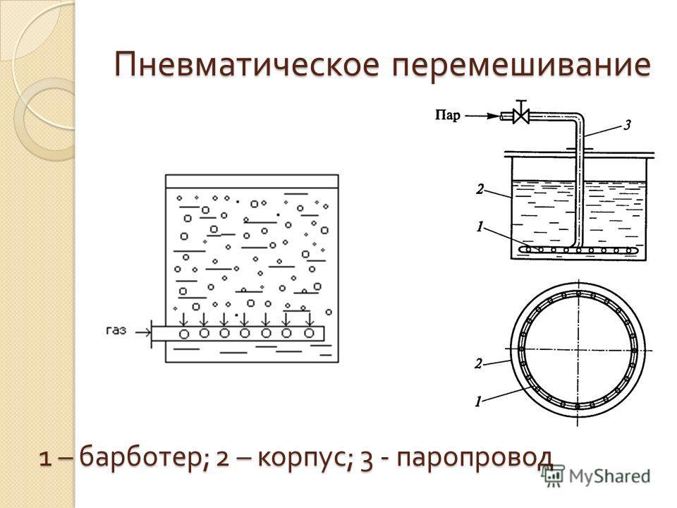 Пневматическое перемешивание 1 – барботер ; 2 – корпус ; 3 - паропровод