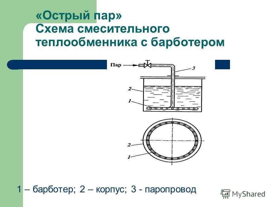Смесительных теплообменниках - градирнях можно ли совместить медный теплообменник и алюминиевые радиаторы