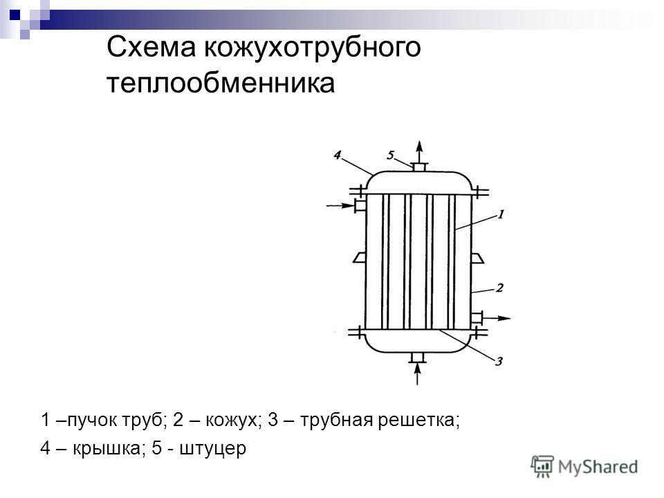 Книга расчет кожухотрубного теплообменника теплообменник пластинчастый, обозначение гост