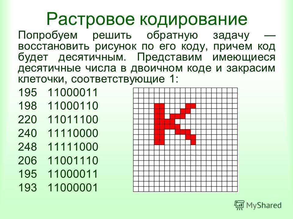 Растровое кодирование Попробуем решить обратную задачу восстановить рисунок по его коду, причем код будет десятичным. Представим имеющиеся десятичные числа в двоичном коде и закрасим клеточки, соответствующие 1: 19511000011 19811000110 22011011100 24