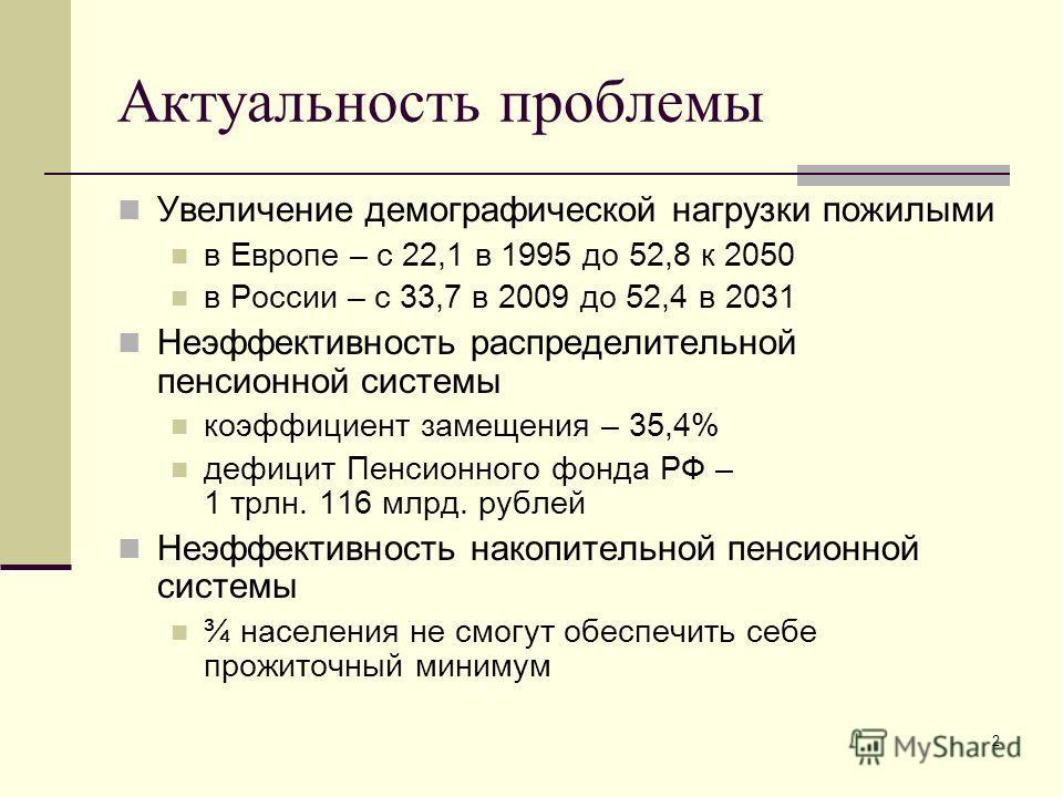 2 Актуальность проблемы Увеличение демографической нагрузки пожилыми в Европе – с 22,1 в 1995 до 52,8 к 2050 в России – с 33,7 в 2009 до 52,4 в 2031 Неэффективность распределительной пенсионной системы коэффициент замещения – 35,4% дефицит Пенсионног