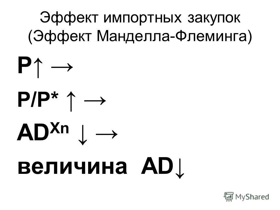 Эффект импортных закупок (Эффект Манделла-Флеминга) Р P/P* AD Xn величина AD