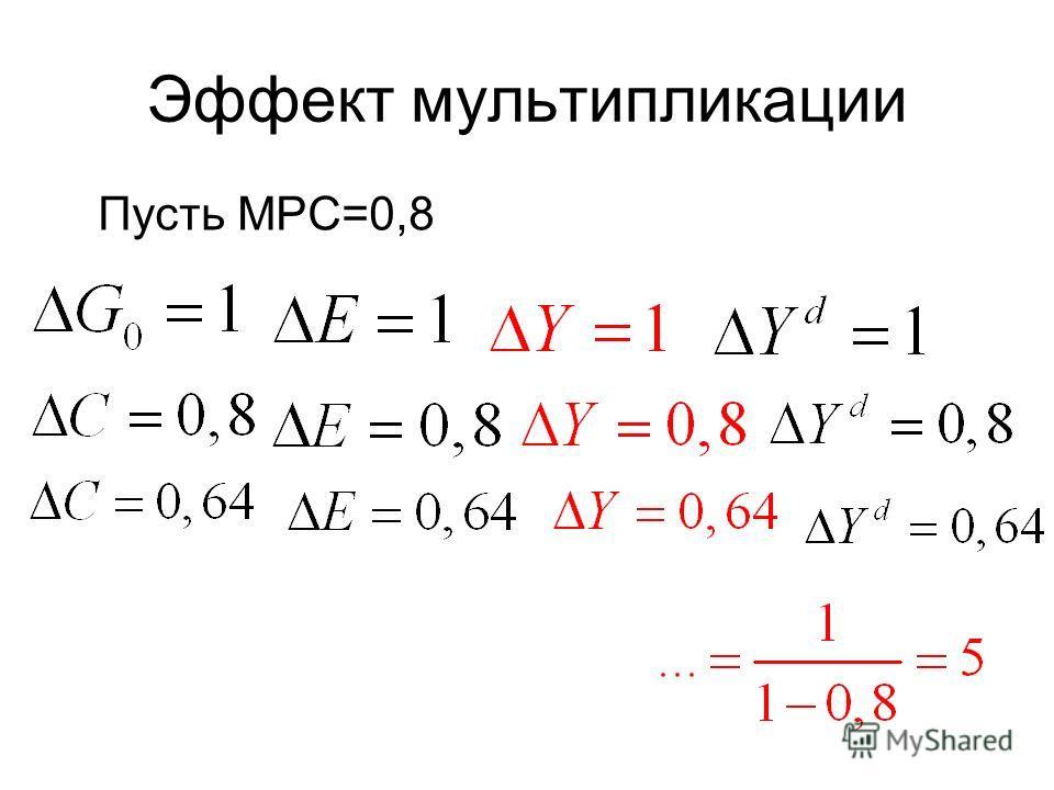 Эффект мультипликации Пусть MPC=0,8