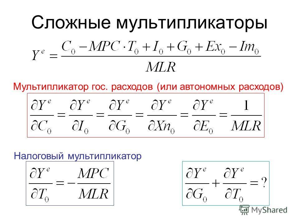 Сложные мультипликаторы Мультипликатор гос. расходов (или автономных расходов) Налоговый мультипликатор