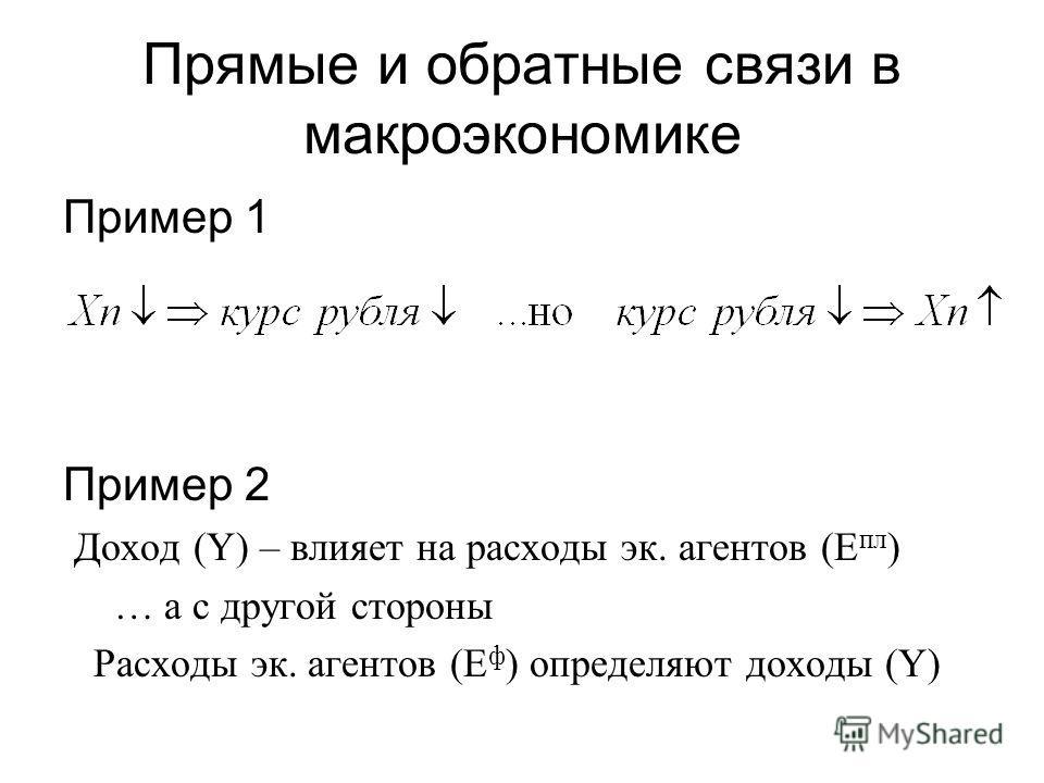Прямые и обратные связи в макроэкономике Пример 1 Пример 2 Доход (Y) – влияет на расходы эк. агентов (Е пл ) … а с другой стороны Расходы эк. агентов (Е ф ) определяют доходы (Y)