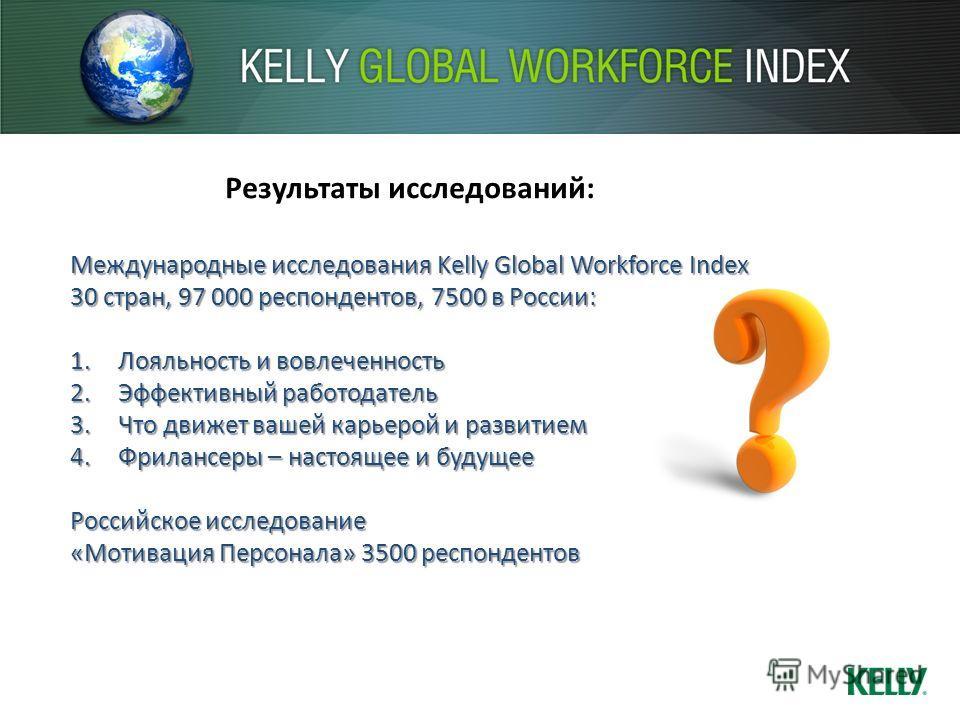 Международные исследования Kelly Global Workforce Index 30 стран, 97 000 респондентов, 7500 в России: 1.Лояльность и вовлеченность 2.Эффективный работодатель 3.Что движет вашей карьерой и развитием 4.Фрилансеры – настоящее и будущее Российское исслед