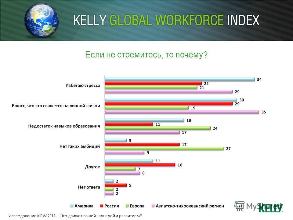 Если не стремитесь, то почему? Исследование KGW 2011 – Что движет вашей карьерой и развитием?
