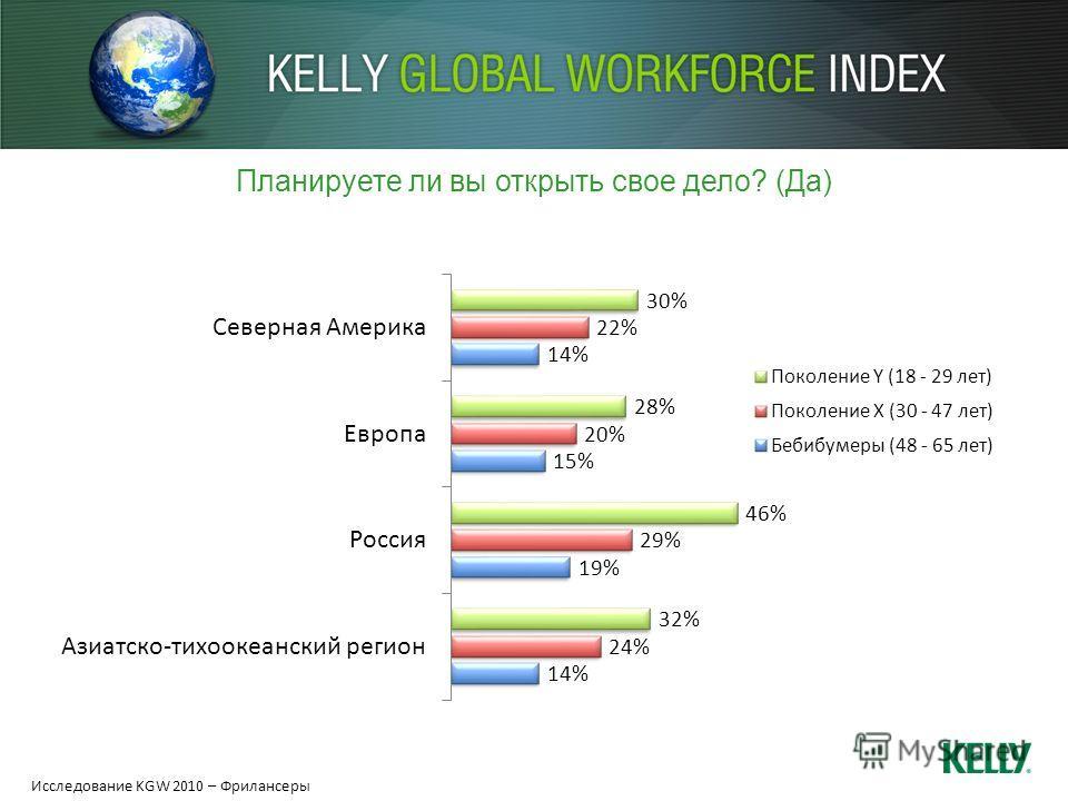 Планируете ли вы открыть свое дело? (Да) Исследование KGW 2010 – Фрилансеры