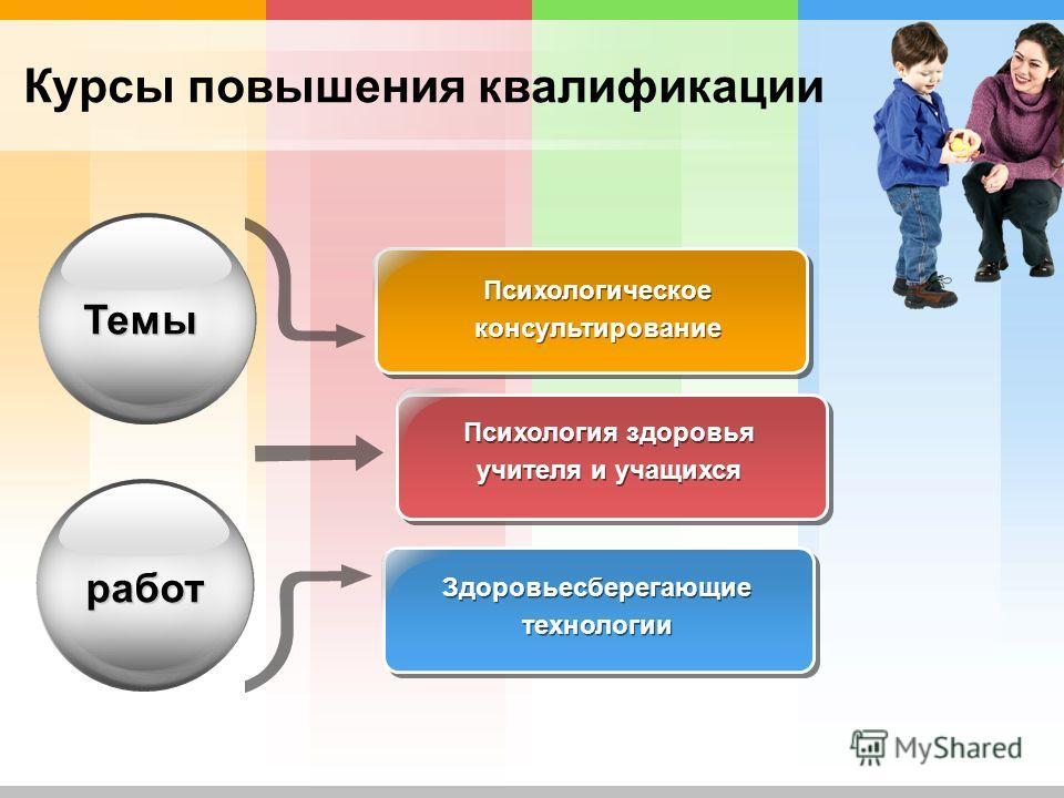 Психология здоровья учителя и учащихся Психологическое консультирование Здоровьесберегающие технологии Темы работ Курсы повышения квалификации