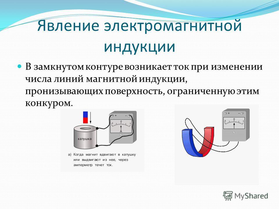 Явление электромагнитной индукции В замкнутом контуре возникает ток при изменении числа линий магнитной индукции, пронизывающих поверхность, ограниченную этим конкуром.