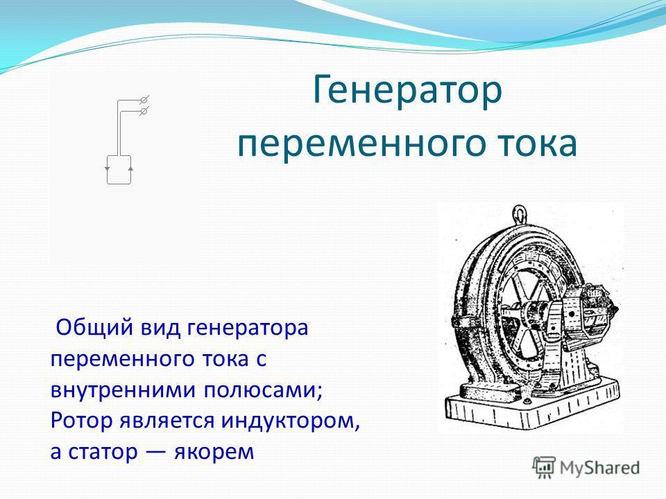 Общий вид генератора переменного тока с внутренними полюсами; Ротор является индуктором, а статор якорем Генератор переменного тока
