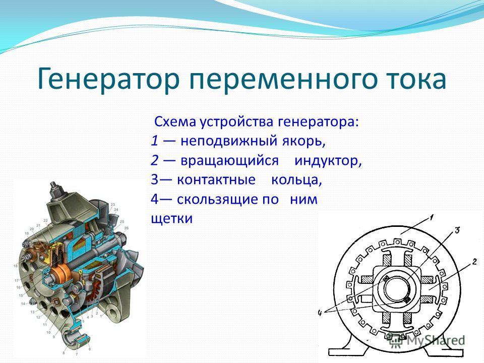 Схема устройства генератора: 1 неподвижный якорь, 2 вращающийся индуктор, 3 контактные кольца, 4 скользящие по ним щетки Генератор переменного тока