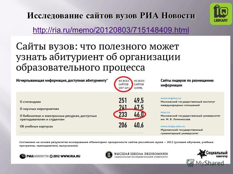 Исследование сайтов вузов РИА Новости http://ria.ru/memo/20120803/715148409.html