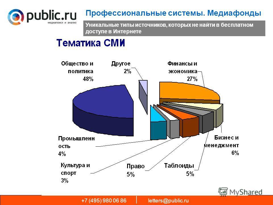 +7 (495) 980 06 86 letters@public.ru Профессиональные системы. Медиафонды Уникальные типы источников, которых не найти в бесплатном доступе в Интернете