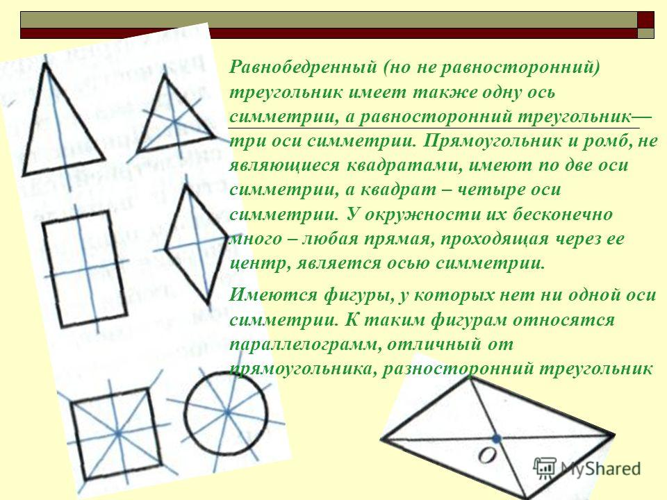 Равнобедренный (но не равносторонний) треугольник имеет также одну ось симметрии, а равносторонний треугольник три оси симметрии. Прямоугольник и ромб, не являющиеся квадратами, имеют по две оси симметрии, а квадрат – четыре оси симметрии. У окружнос