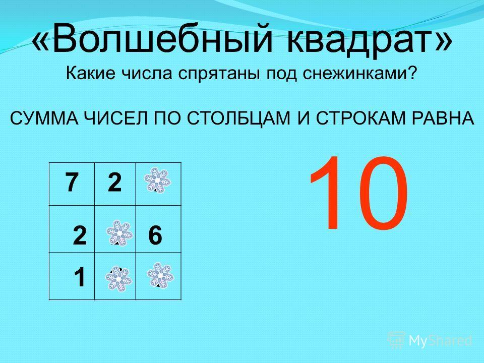 36 «Волшебный квадрат» Какие числа спрятаны под снежинками? СУММА ЧИСЕЛ ПО СТОЛБЦАМ И СТРОКАМ РАВНА 72 1 1 62 10 2 63