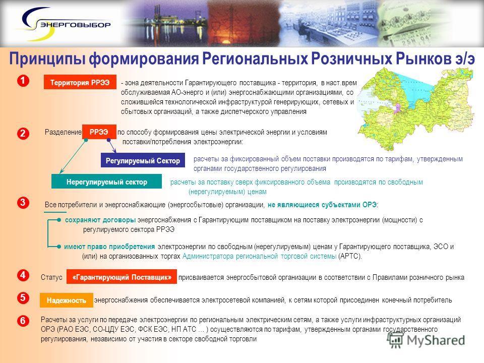 Принципы формирования Региональных Розничных Рынков э/э - зона деятельности Гарантирующего поставщика - территория, в наст.время обслуживаемая АО-энерго и (или) энергоснабжающими организациями, со сложившейся технологической инфраструктурой генерирую