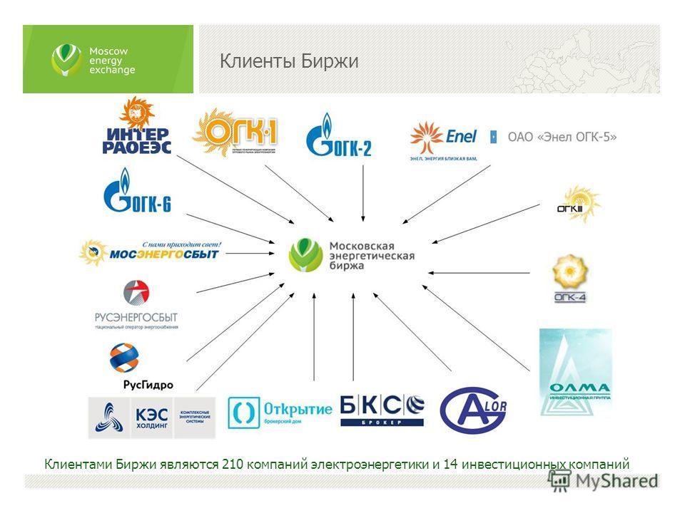 Клиенты Биржи Клиентами Биржи являются 210 компаний электроэнергетики и 14 инвестиционных компаний