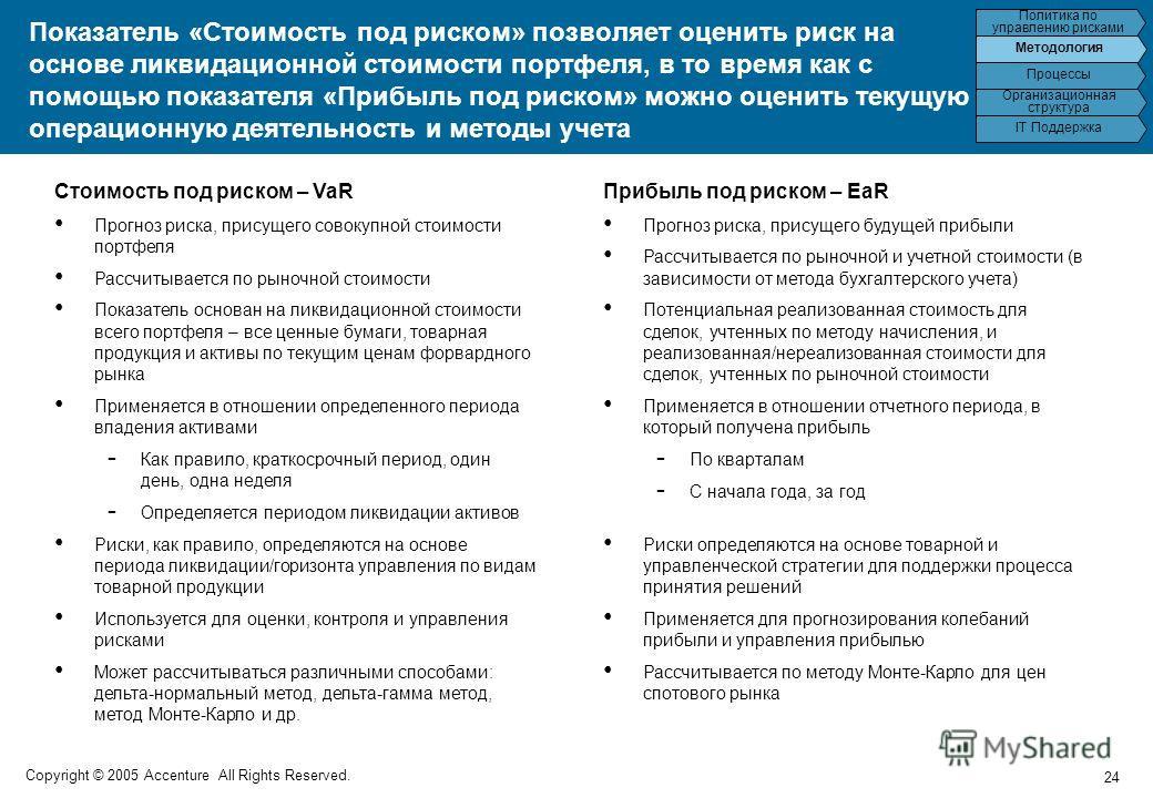 24 Copyright © 2005 Accenture All Rights Reserved. Показатель «Стоимость под риском» позволяет оценить риск на основе ликвидационной стоимости портфеля, в то время как с помощью показателя «Прибыль под риском» можно оценить текущую операционную деяте