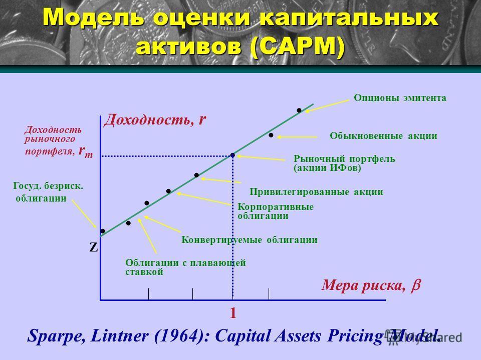 Диверсификация Количество активов Рыночный риск Системный риск специфический риск