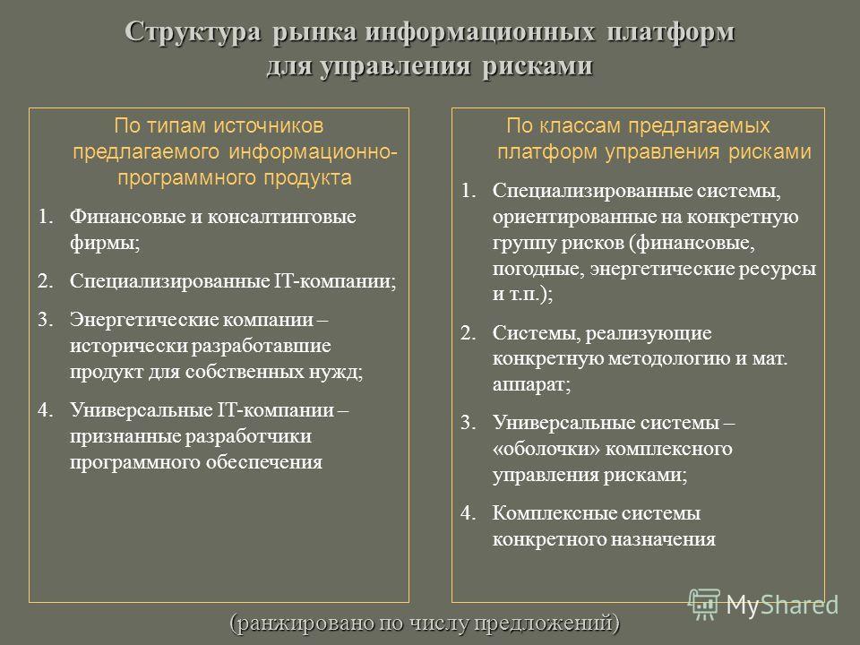 Структура рынка информационных платформ для управления рисками По типам источников предлагаемого информационно- программного продукта 1.Финансовые и консалтинговые фирмы; 2.Специализированные IT-компании; 3.Энергетические компании – исторически разра