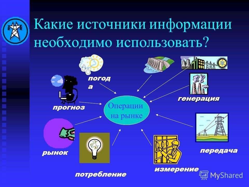 Какие источники информации необходимо использовать? генерация погод а прогноз передача измерение потребление Операции на рынке рынок