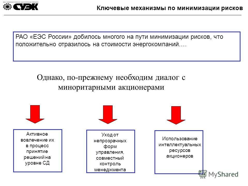 Ключевые механизмы по минимизации рисков РАО «ЕЭС России» добилось многого на пути минимизации рисков, что положительно отразилось на стоимости энергокомпаний…. Однако, по-прежнему необходим диалог с миноритарными акционерами Активное вовлечение их в