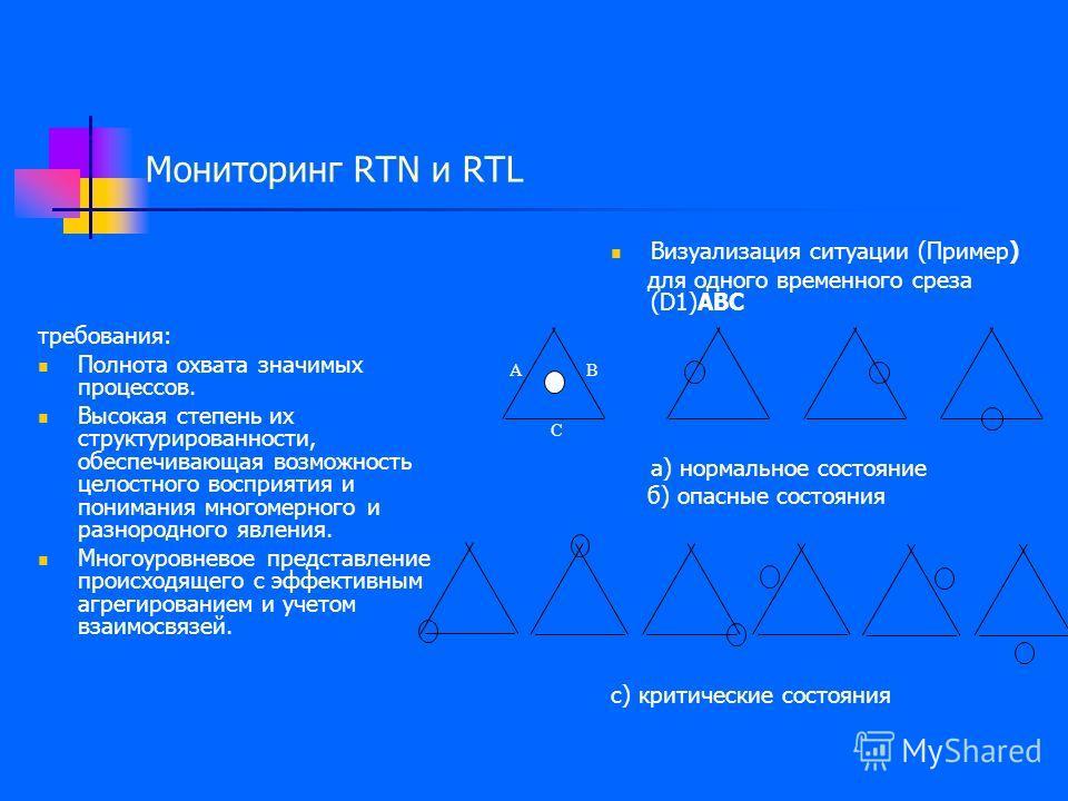 Мониторинг RTN и RTL требования: Полнота охвата значимых процессов. Высокая степень их структурированности, обеспечивающая возможность целостного восприятия и понимания многомерного и разнородного явления. Многоуровневое представление происходящего с