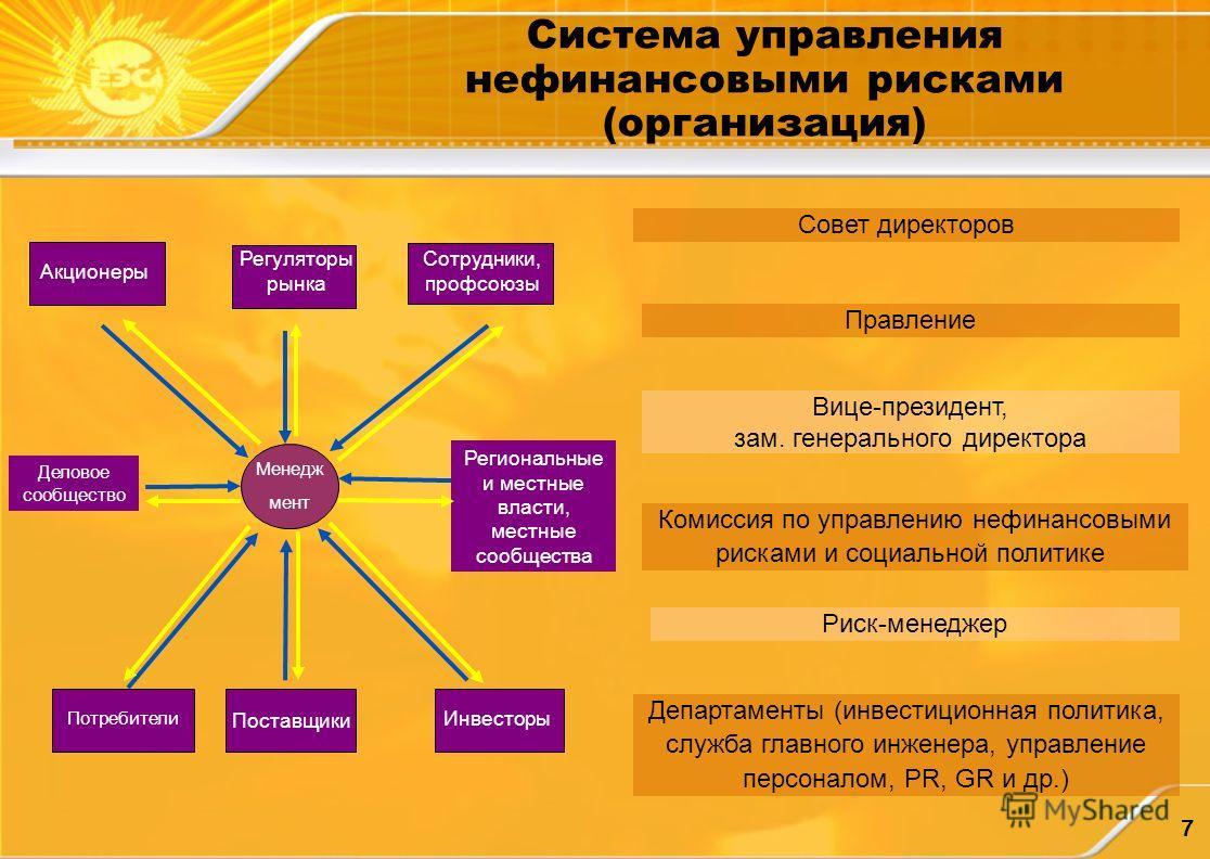 7 Система управления нефинансовыми рисками (организация) Комиссия по управлению нефинансовыми рисками и социальной политике Риск-менеджер Совет директоров Правление Менедж мент Акционеры Регуляторы рынка Сотрудники, профсоюзы Деловое сообщество Регио