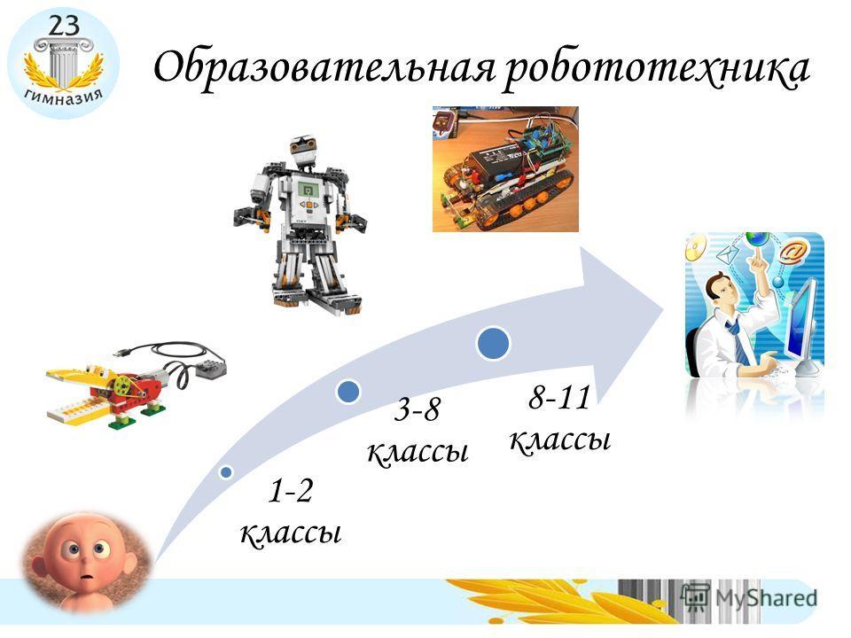 Образовательная робототехника 1-2 классы 3-8 классы 8-11 классы