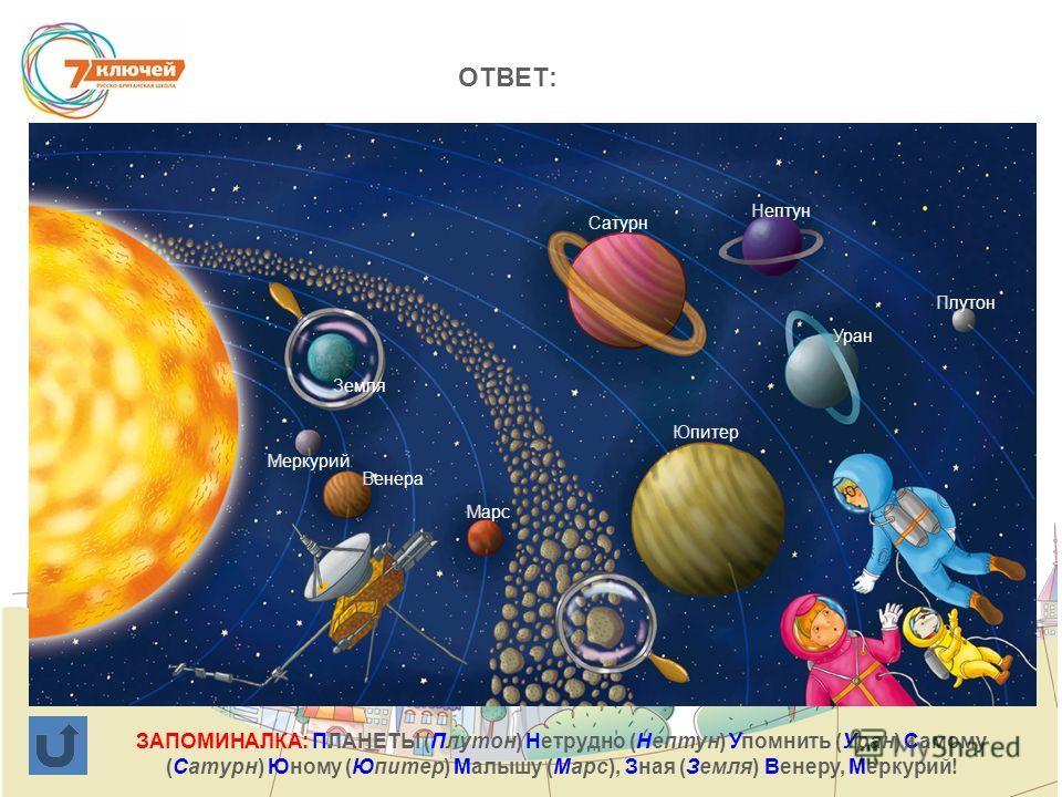 ОТВЕТ: Венера ЗАПОМИНАЛКА: ПЛАНЕТЫ (Плутон) Нетрудно (Нептун) Упомнить (Уран) Самому (Сатурн) Юному (Юпитер) Малышу (Марс), Зная (Земля) Венеру, Меркурий! Нептун Сатурн Плутон Земля Уран Марс Юпитер Меркурий